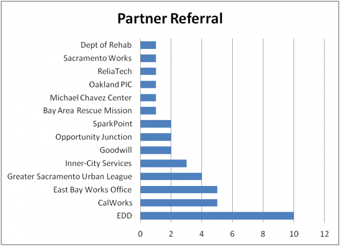 ReferralPartners2.png